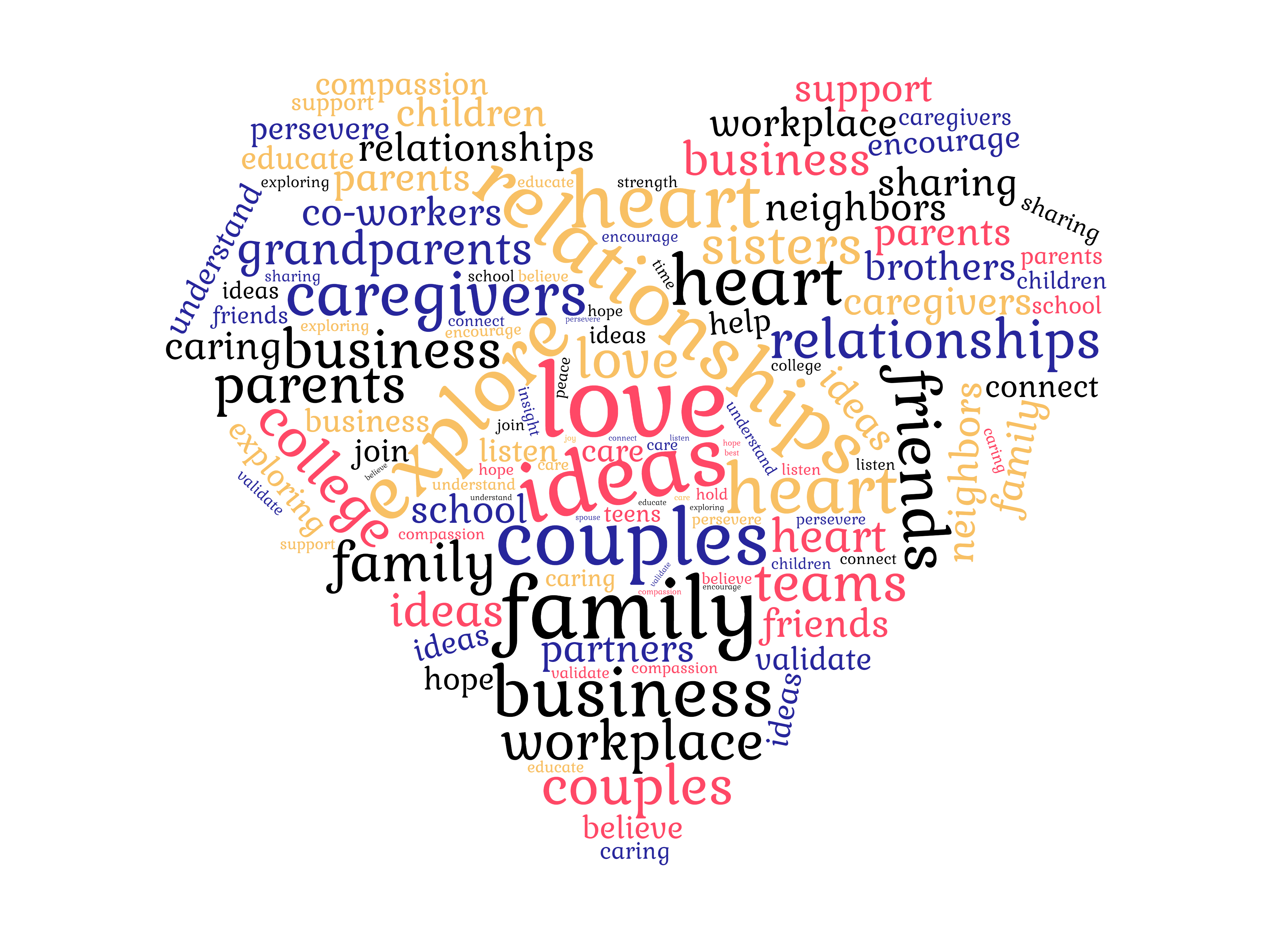 Exploring the Heart of Relationships - Love IDEAS Summit Word Cloud
